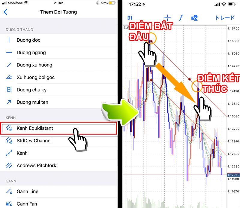 Phương pháp vẽ channel line trên MT4 smartphone