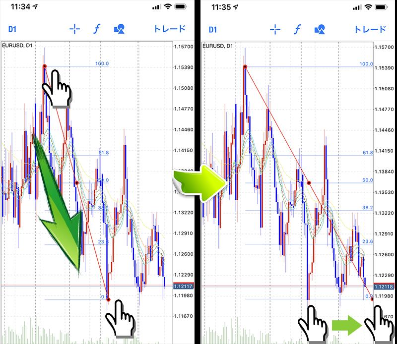 Phương pháp vẽ Fibonacci retracement trên MT4 smartphone