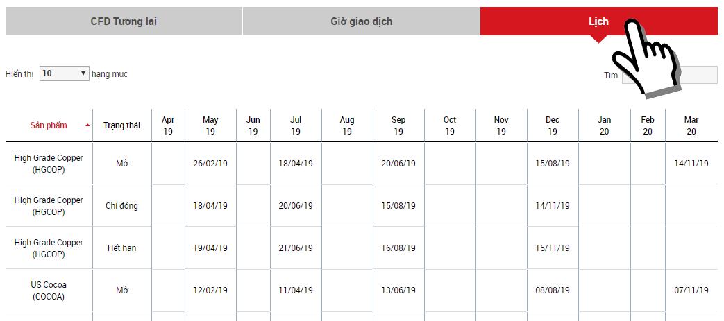 Kiểm tra tháng đến hạn CFD