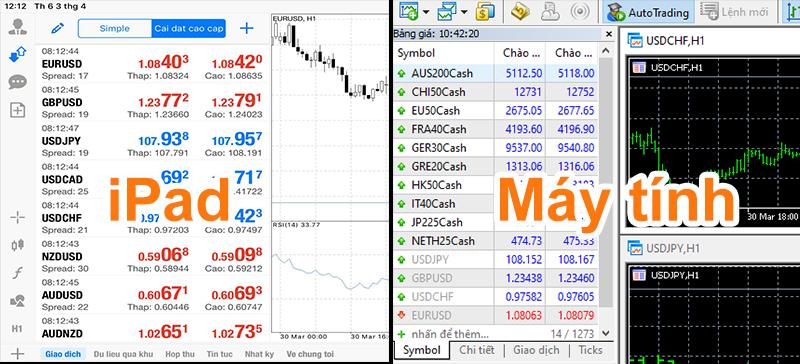 So sánh màn hình bảng giá MT5