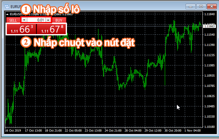One Click Trading MT4