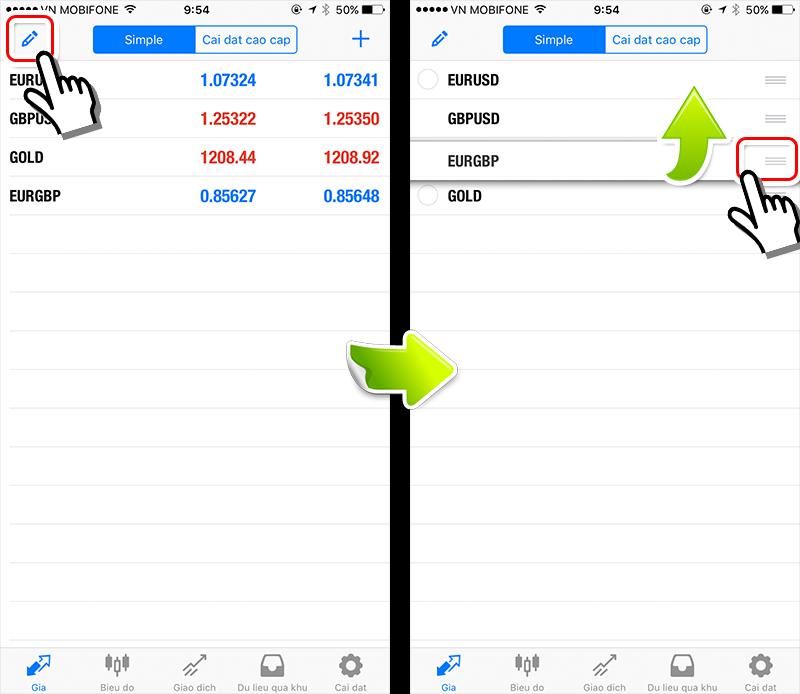 Di chuyển cặp tiền tệ MT4 smartphone