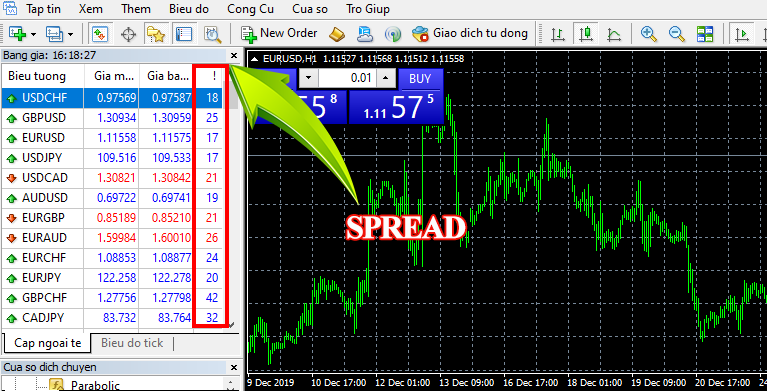 Spread MT4