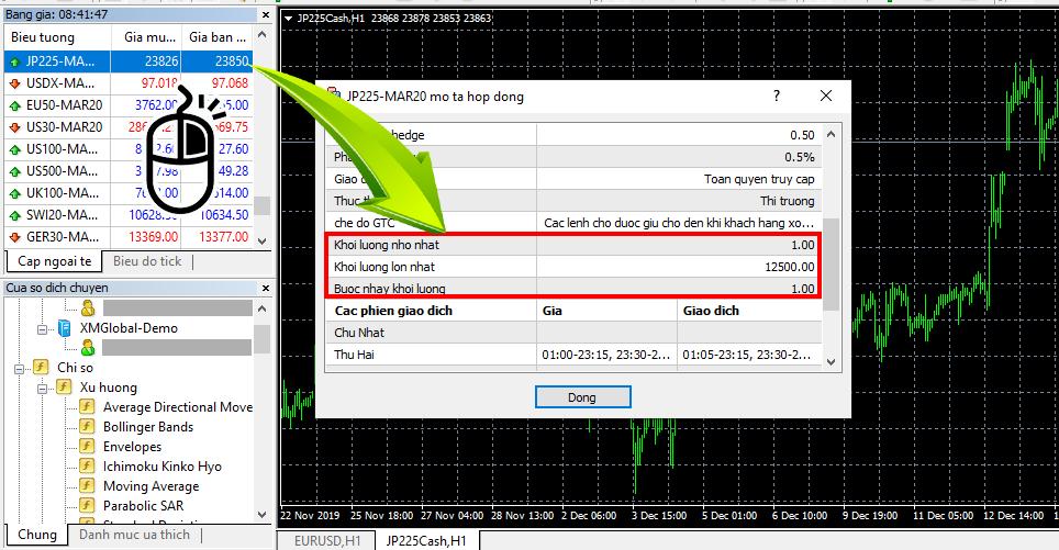 màn hình kiểm tra swap point MT4