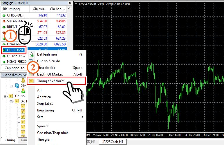 Kiểm tra thông số kỹ thuật cổ phiếu MT4