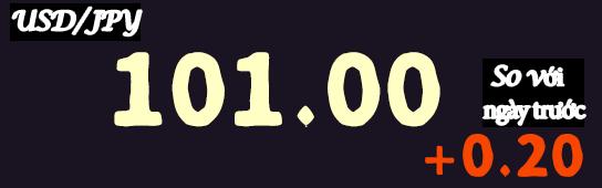 Tỷ giá hối đoái 101 JPY